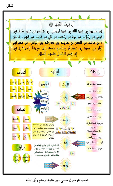 Al Moqatel أنبياء الله تعريف وتاريخ