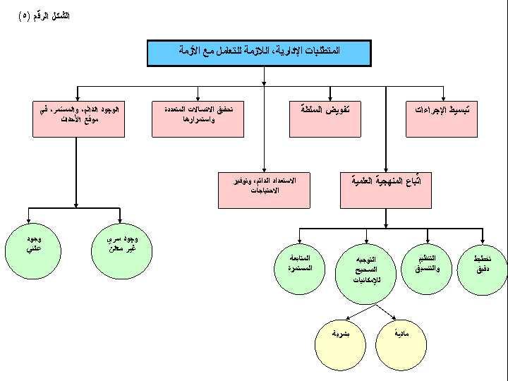 كتاب التفسير ثاني ثانوي علمي pdf