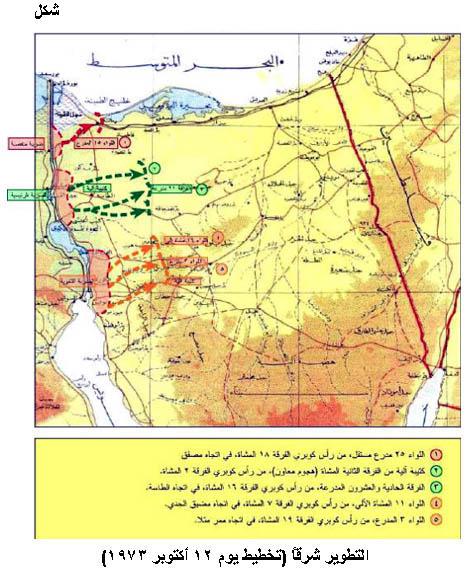 البرقية من حافظ إسماعيل إلي كيسينجر يوم 7 أكتوبر 1973 تتضمن قول السادات بأنه لن يعمق مدي الإشتباكات  Fig12